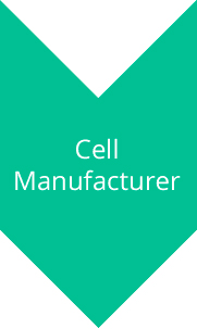 Cell Manufacturer