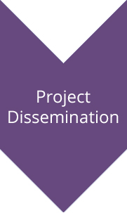 Project Dissemination